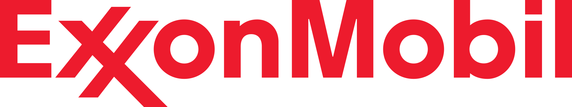 Exxon Mobil (XOM) Stock | Effects Of A Crashing Commodity