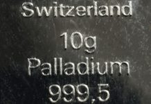 Palladium prices