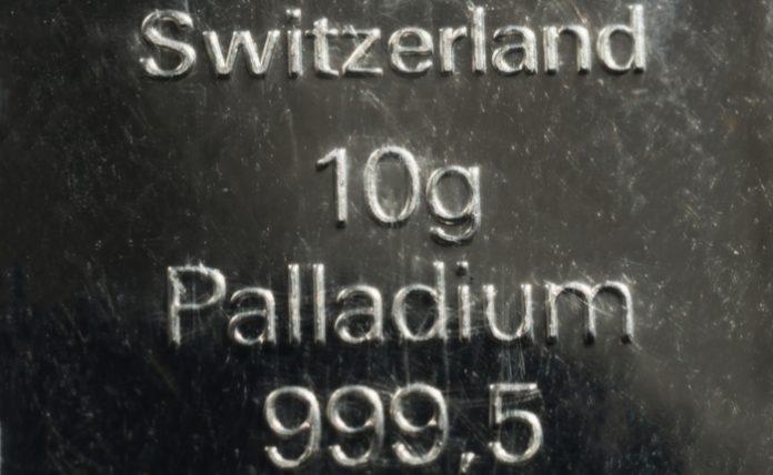 Palladium prices